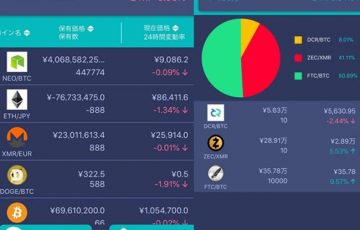 Crypto Management app