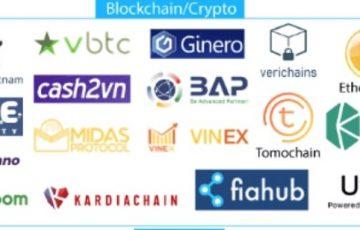 Vietnam Fintech Startup list 2019- BAP Blockchain/Crypto