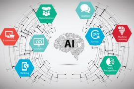 What is AI developement? And How to get successful with AI Development