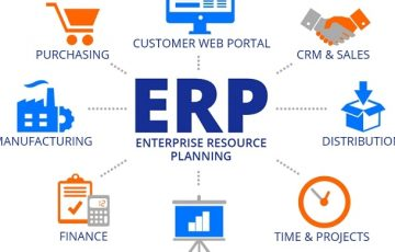 What is ERP package? Everthing you need to know about it