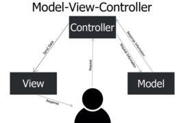 MVCモデルとは?開発者のための基礎知識