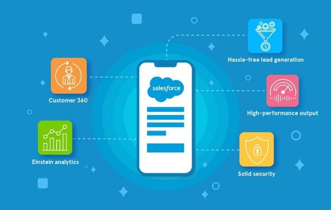salesforceモバイルアプリ