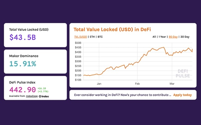the potential of defi