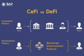 What is DeFi? Potential and risks of decentralized finance